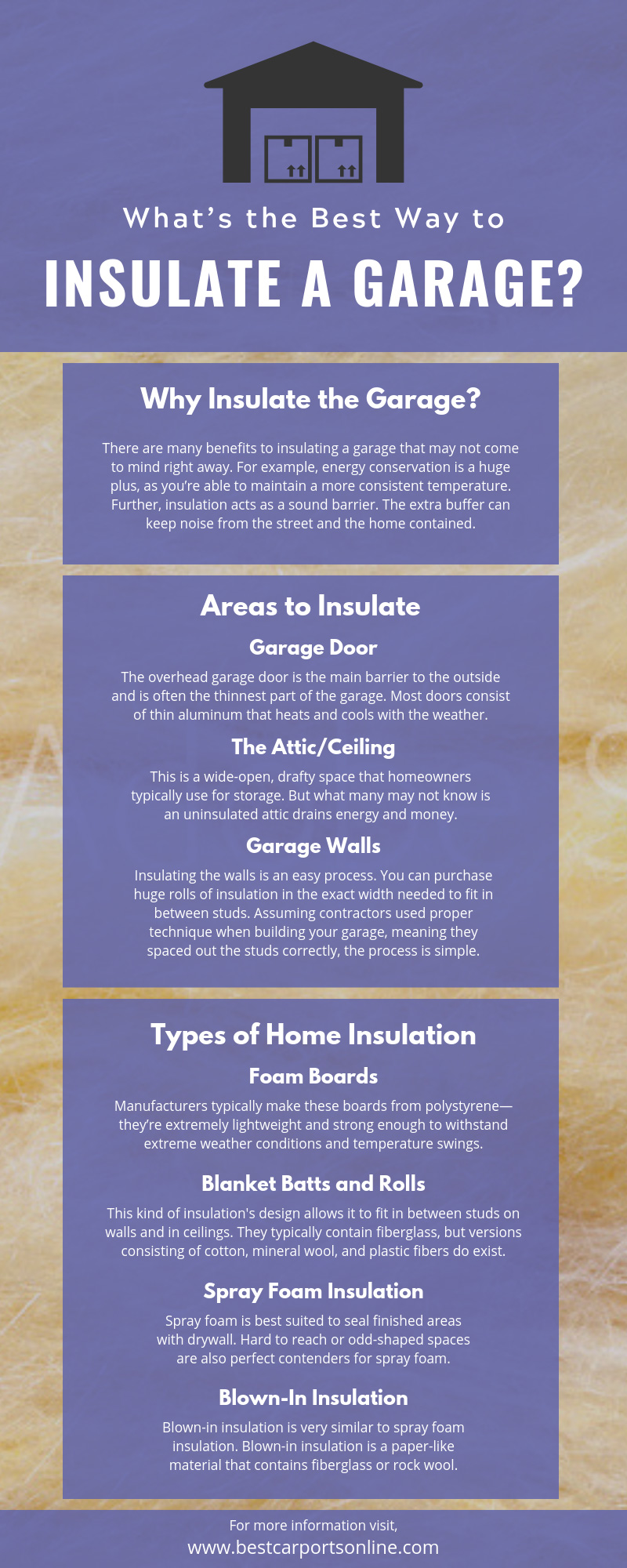 What's the Best Way to Insulate a Garage infographic